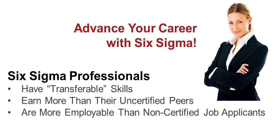 eXampleCG Six Sigma Green Belt Certification Course